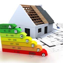 Duurzame oplossingen voor uw woning